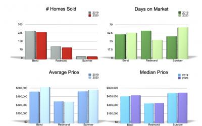 Real Estate Watch : June 2020