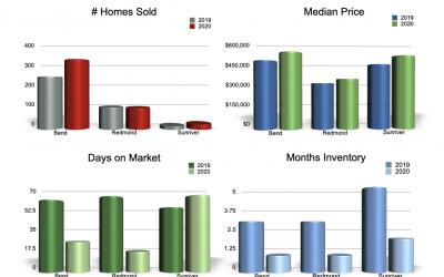 Real Estate Watch : July 2020