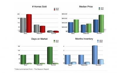 Real Estate Watch : November 2020