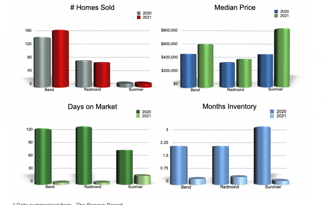 Real Estate Watch January 2021