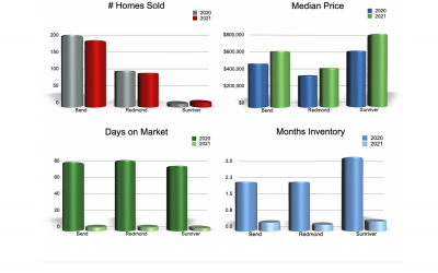 Real Estate Watch : March 2021