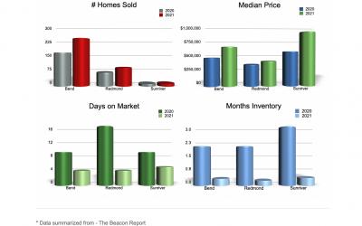 Real Estate Watch : April 2021